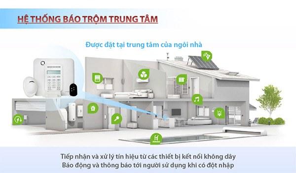 He-thong-bao-dong-trung-tam-khong-day