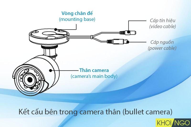 cach-lap-dat-camera-bullet-ngoai-troi
