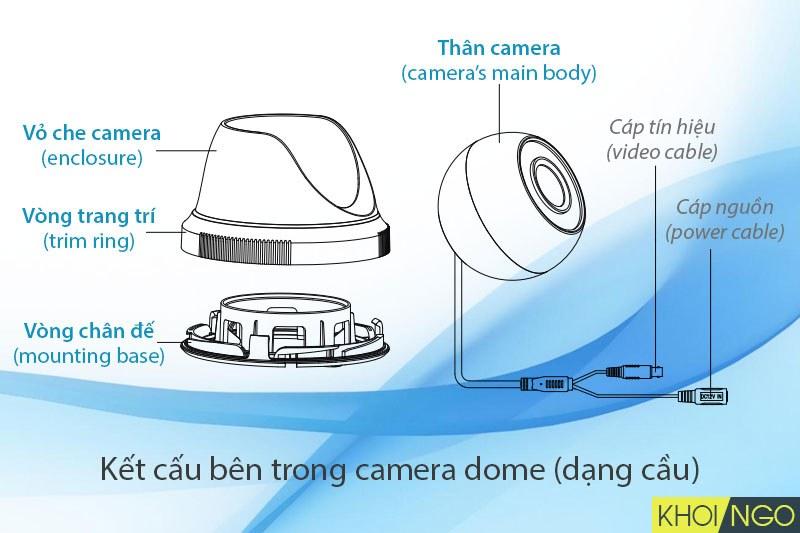 huong-dan-cach-lap-camera-dome-trong-nha