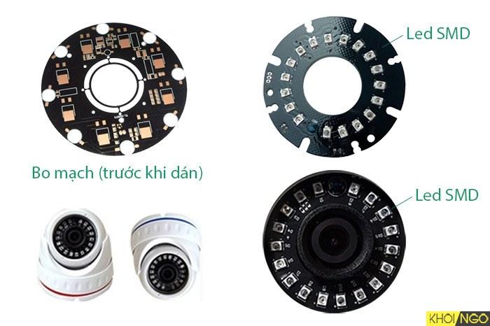 Công nghệ SMD trên camera là gì