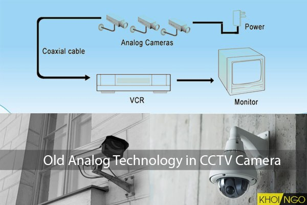 phan-biet-AHD-HD-TVI-HD-CVI-Analog-Camera