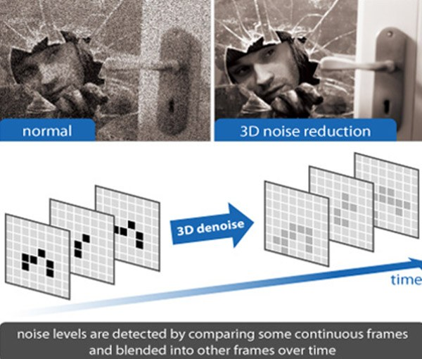 So sánh 2D DNR và 3D DNR giảm nhiễu