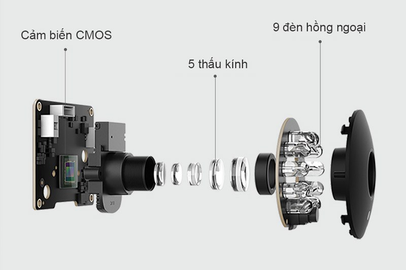Đánh giá Camera wifi XiaoBai MiJia PTZ 360 Full HD cao cấp Xiaomi
