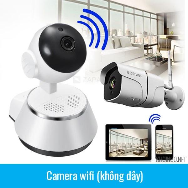 Camera-ip-wifi