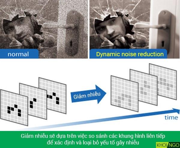 Giảm nhiễu DNR (Dynamic Noise Reduction) là gì