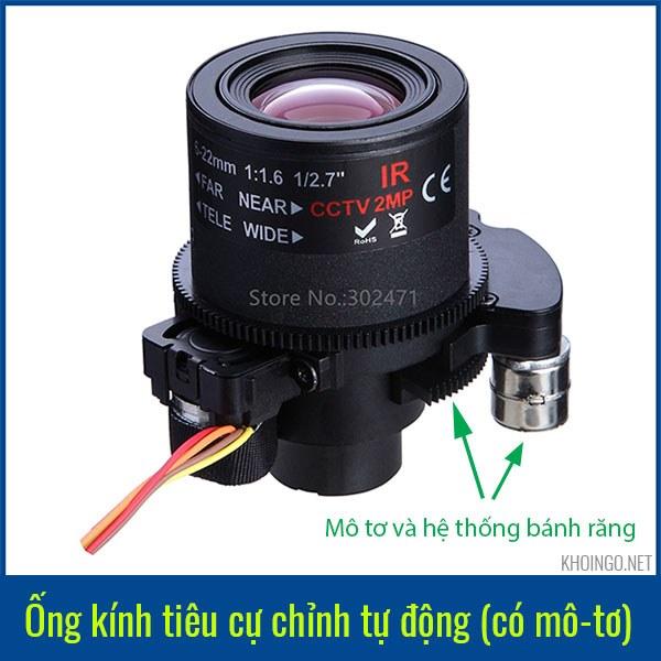 Ống kính Motorized Varifocal Lens là gì