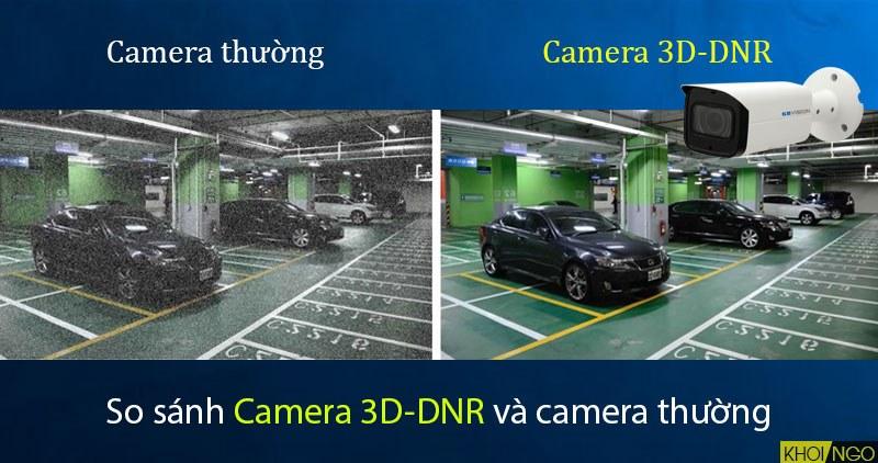 So sánh Camera Starvis KBVision KX-2003iAN với công nghệ 3D-DNR
