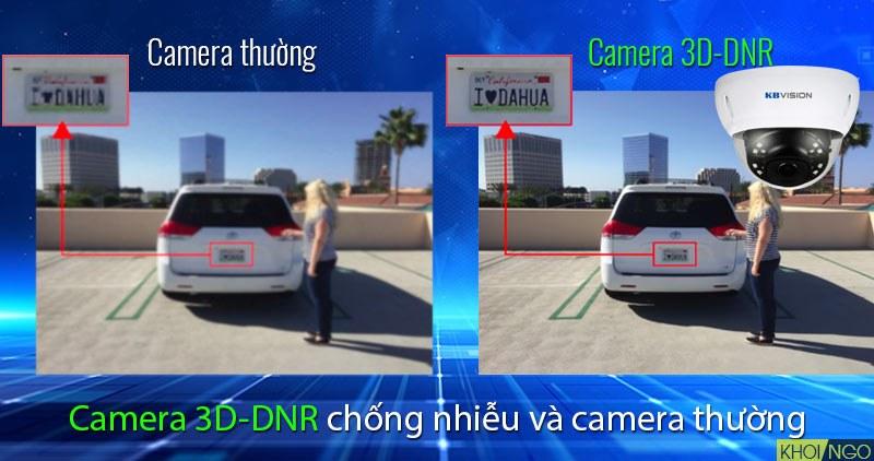 So sánh IP Camera KBVision KX-4002iAN 4MP chống nhiễu 3D-DNR