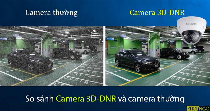 So sánh Camera IP 8MP KBVision KX-8004iMN công nghệ chống nhiễu 3D-DNR