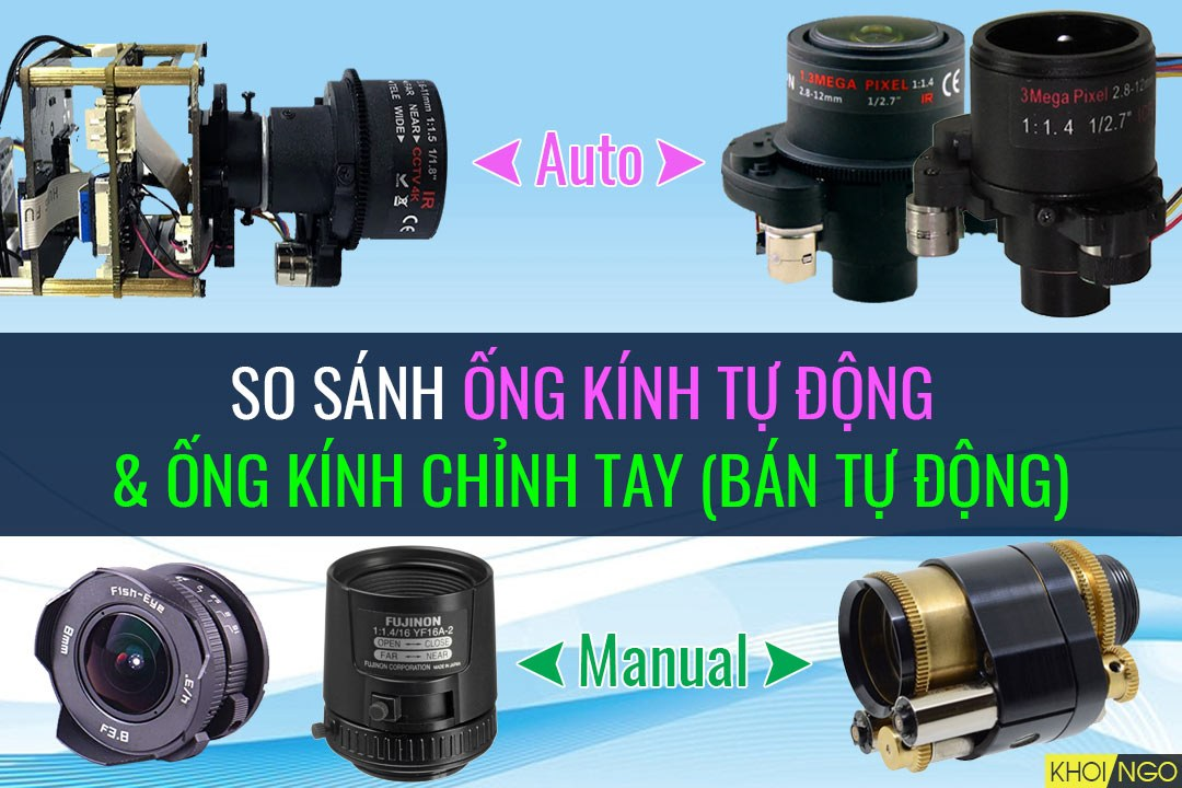 So sánh ống kính Motorized Lens và Manual Varifocal Lens trên camera quan sát