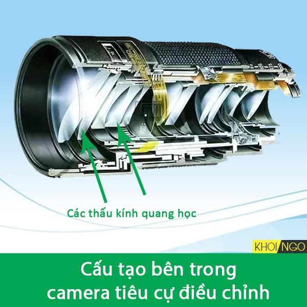 Cấu tạo ống kính tiêu cự điều chỉnh (varifocal lens)