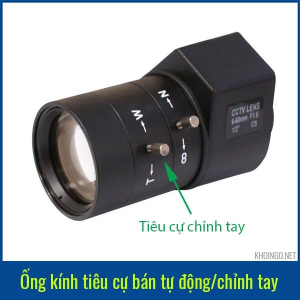 Ống kính Manual Varifocal Lens là gì