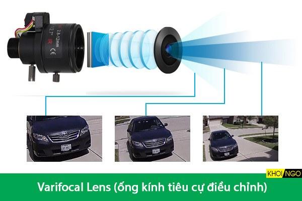 Varifocal Lens là gì