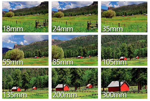 difference between focal in cctv