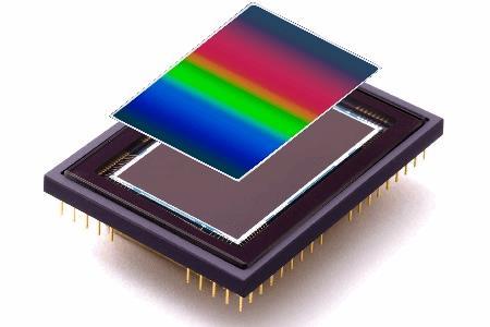 CCD-chipset-la-gi