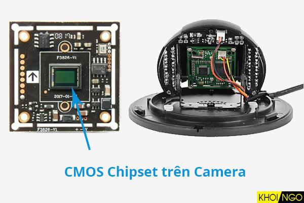 CMOS Chipset Clarity Plus là gì