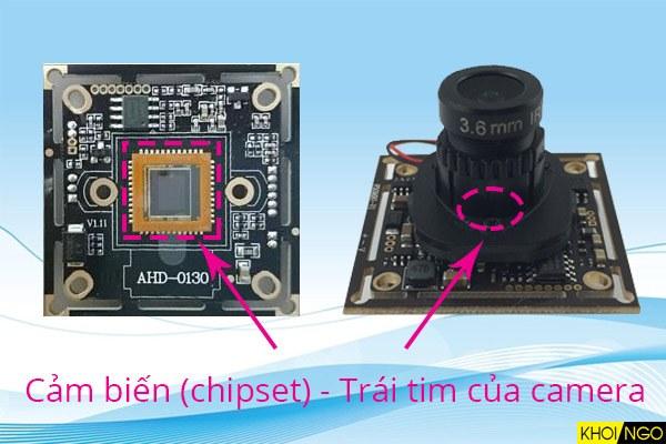 Cảm biến Chipset camera là gì