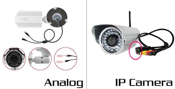Camera quan sát loại nào tốt giữa camera ip và analog