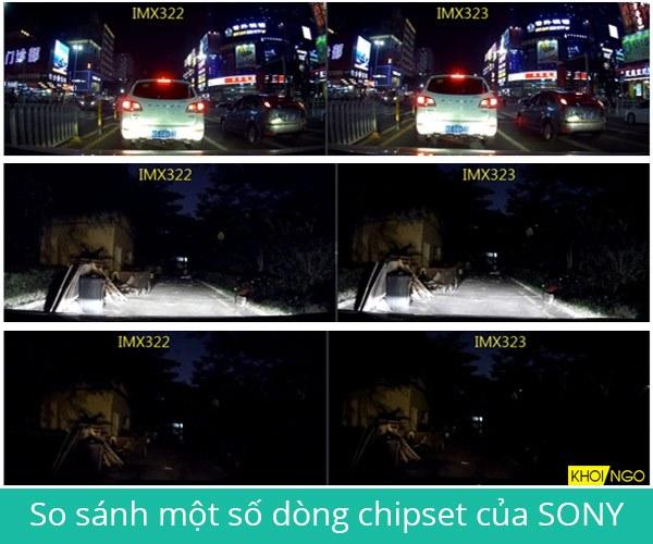 So sánh camera chipset hãng SONY