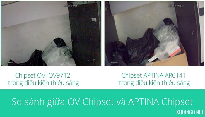 So sánh hình ảnh giữa OV Chipset và APTINA Chipset