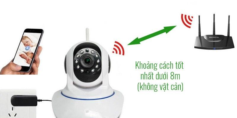 Cách chọn camera giám sát wifi 360 độ tốt nhất