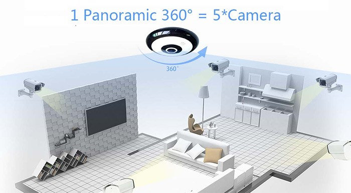 Ưu điểm camera giám sát 360 độ Panoramic