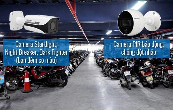 Lắp camera cho bãi xe của nhà xưởng