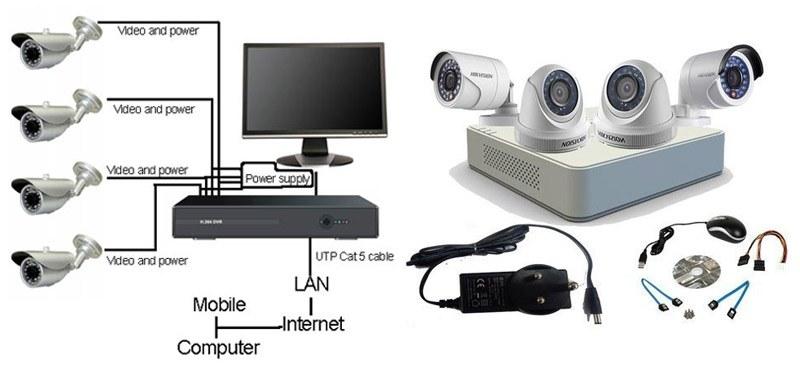 Lap-dat-he-thong-camera-an-ninh