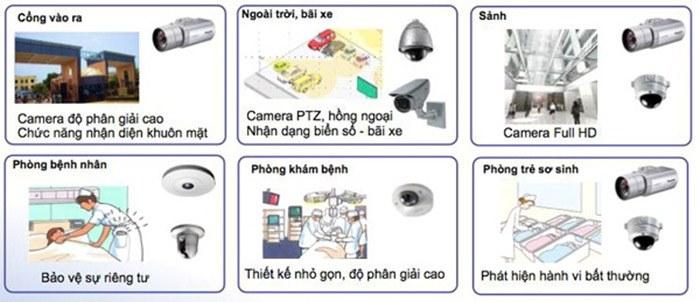 Lợi ích khi lắp đặt camera cho bệnh viện và phòng khám
