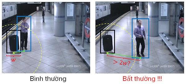 Công nghệ IVS là gì với Abandoned object detection