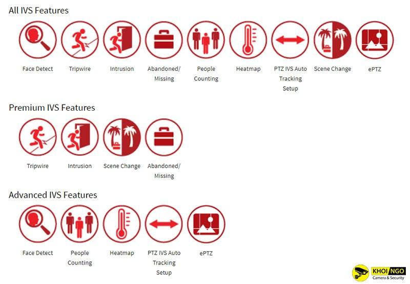 Công nghệ IVS là gì