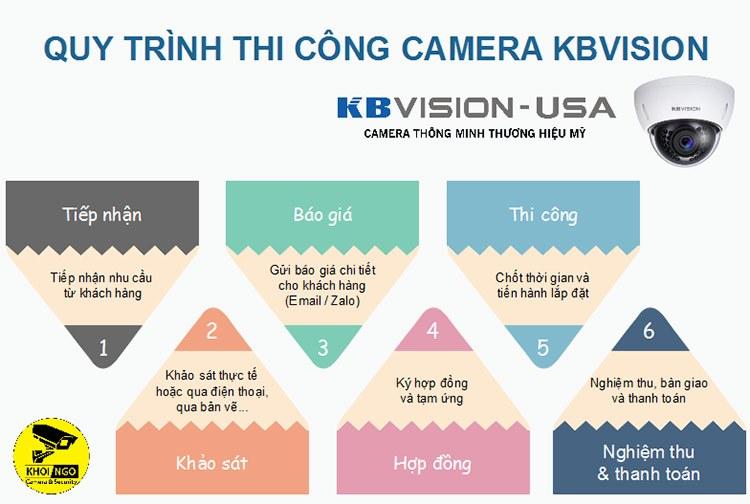Quy-trinh-lap-camera-KBViison