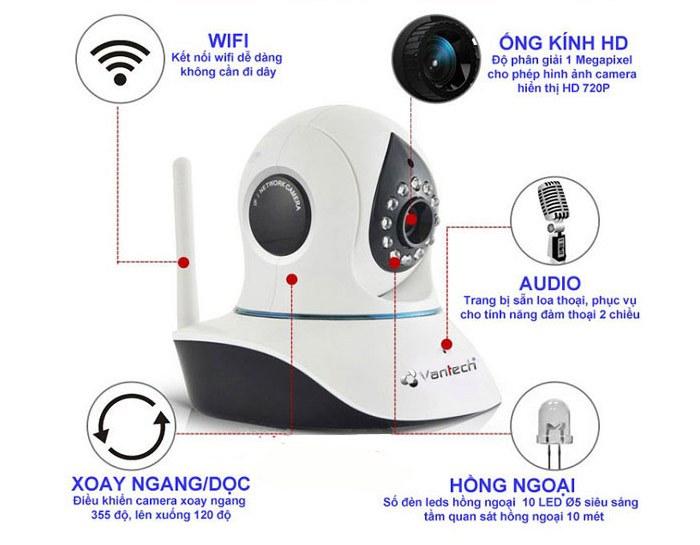 Cac-chuc-nang-chinh-cua-camera-wifi