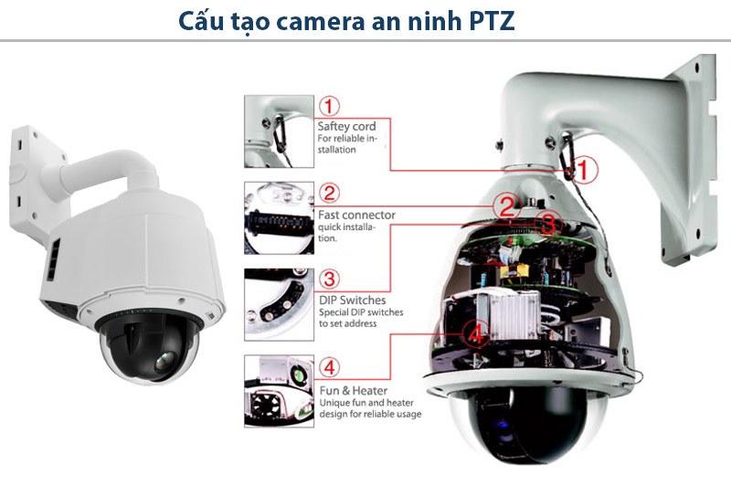 Cấu tạo camera an ninh là gì