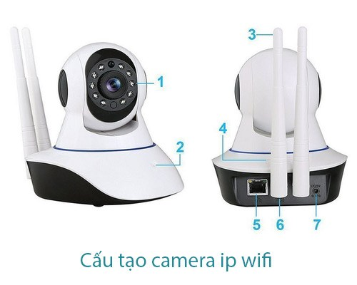 Cau-tao-camera-ip-wifi