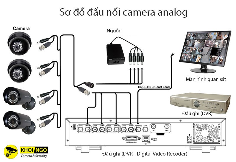 So-do-dau-noi-camera-analog