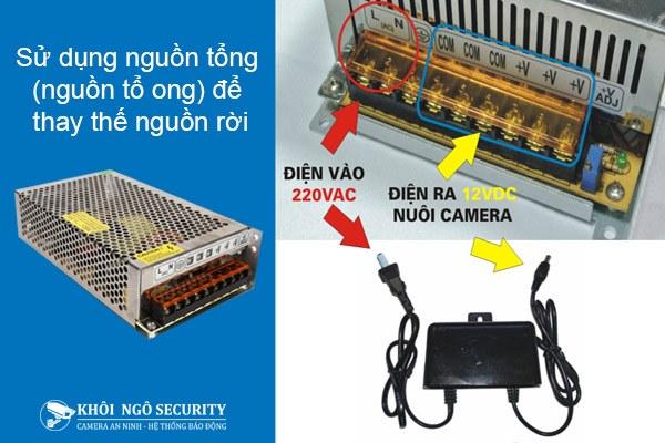 Sử dụng nguồn tổ ong cho camera đảm bảo an toàn điện
