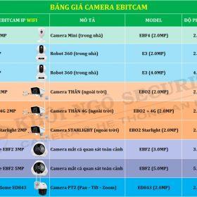 Bảng giá camera Ebitcam